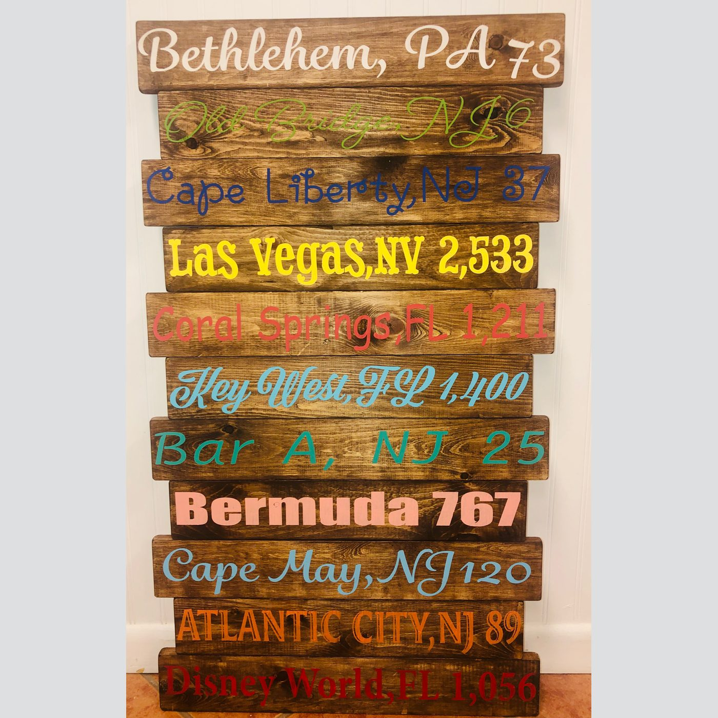 Destinations DIY wood sign